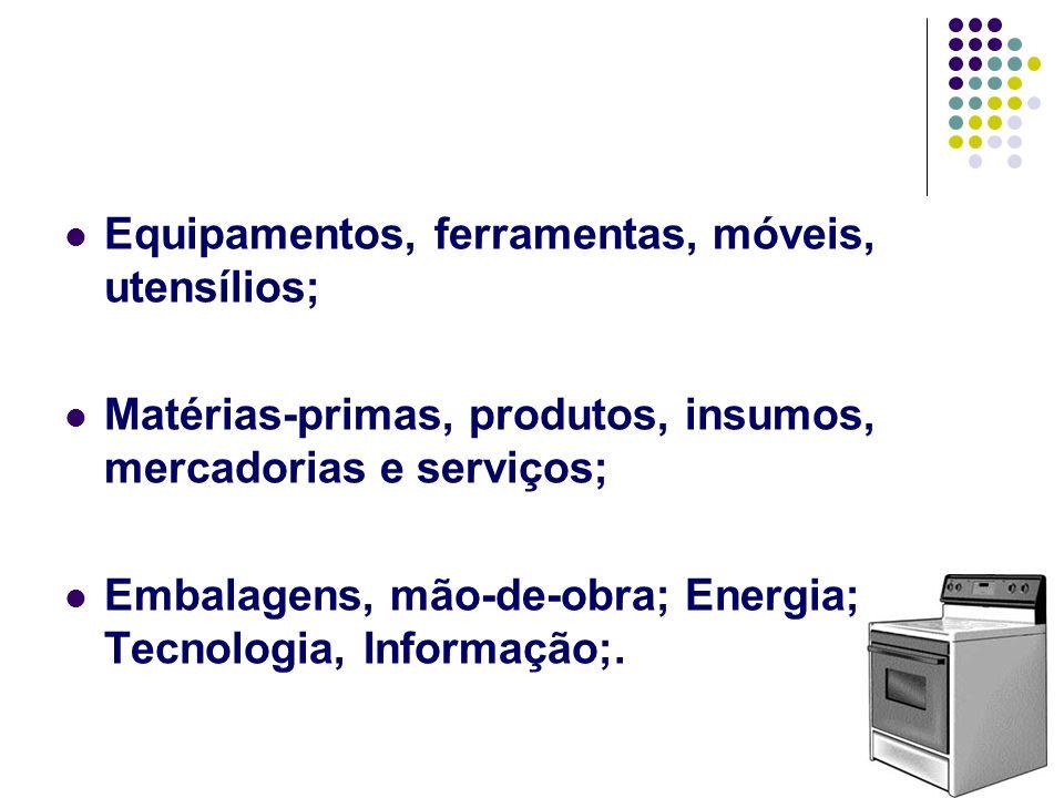 9 Equipamentos, ferramentas, móveis, utensílios; Matérias-primas, produtos, insumos, mercadorias e serviços; Embalagens, mão-de-obra; Energia; Tecnolo