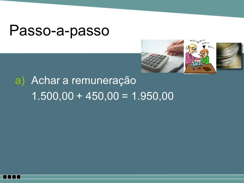 Passo-a-passo a)Achar a remuneração 1.500,00 + 450,00 = 1.950,00