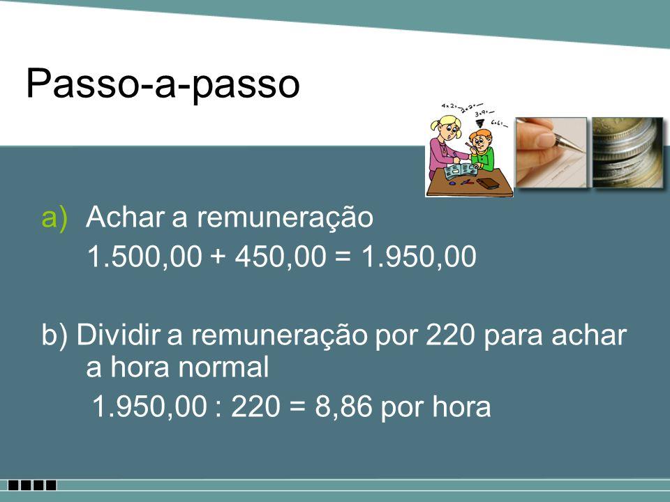 Passo-a-passo a)Achar a remuneração 1.500,00 + 450,00 = 1.950,00 b) Dividir a remuneração por 220 para achar a hora normal 1.950,00 : 220 = 8,86 por h