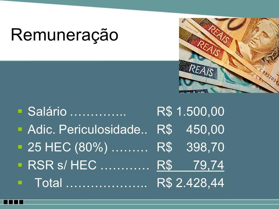 Remuneração Salário …………..R$ 1.500,00 Adic. Periculosidade..R$ 450,00 25 HEC (80%) ………R$ 398,70 RSR s/ HEC …………R$ 79,74 Total ………………..R$ 2.428,44