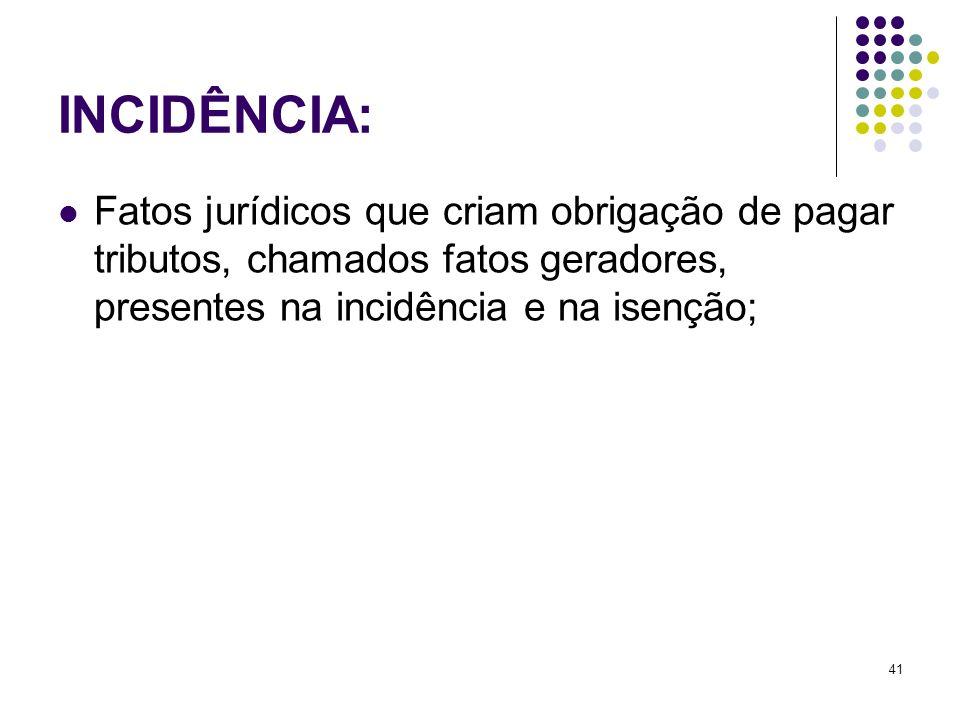 41 INCIDÊNCIA: Fatos jurídicos que criam obrigação de pagar tributos, chamados fatos geradores, presentes na incidência e na isenção;