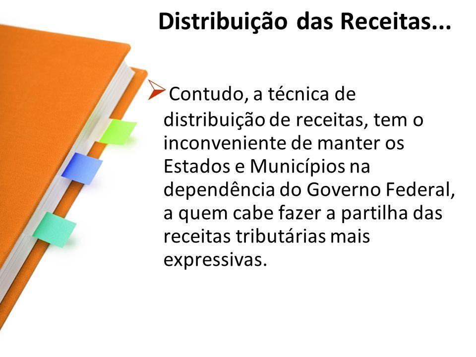 Seção V DOS IMPOSTOS DOS MUNICÍPIOS Art.156.