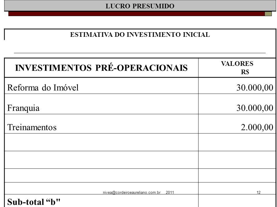 nivea@cordeiroeaureliano.com.br 201112 LUCRO PRESUMIDO ESTIMATIVA DO INVESTIMENTO INICIAL INVESTIMENTOS PRÉ-OPERACIONAIS VALORES R$ Reforma do Imóvel30.000,00 Franquia30.000,00 Treinamentos2.000,00 Sub-total b