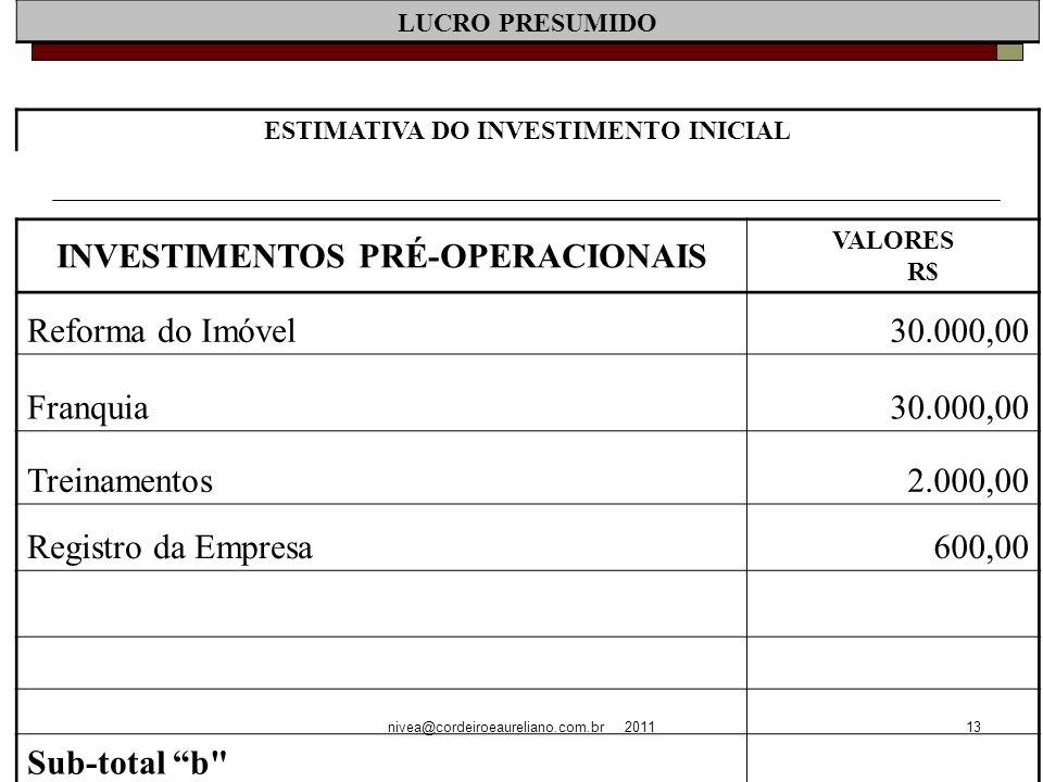 nivea@cordeiroeaureliano.com.br 201113 LUCRO PRESUMIDO ESTIMATIVA DO INVESTIMENTO INICIAL INVESTIMENTOS PRÉ-OPERACIONAIS VALORES R$ Reforma do Imóvel30.000,00 Franquia30.000,00 Treinamentos2.000,00 Registro da Empresa600,00 Sub-total b