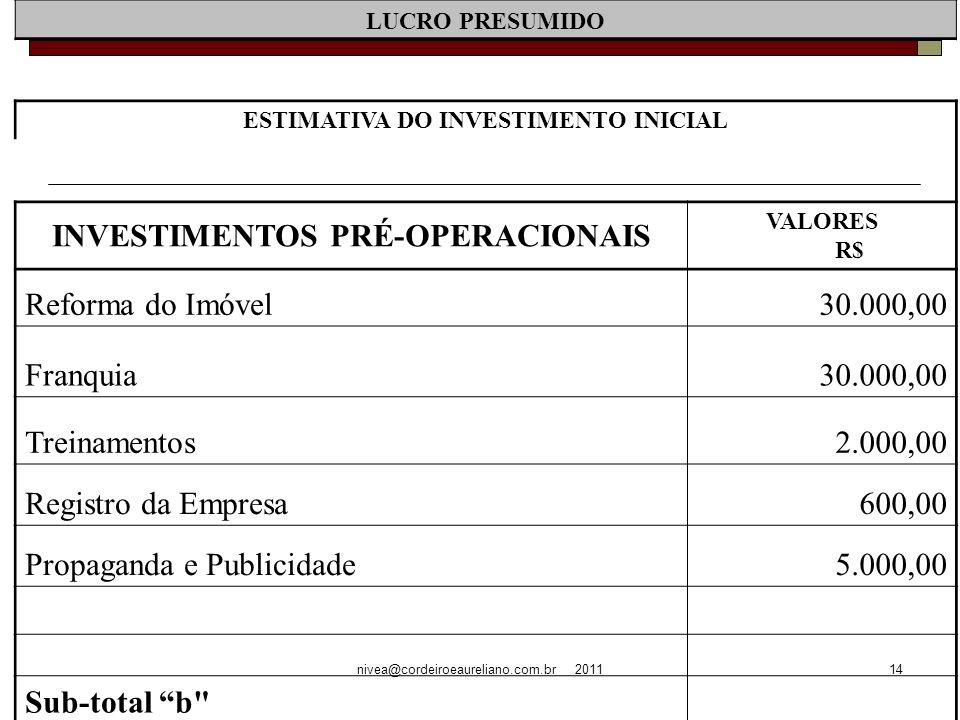 nivea@cordeiroeaureliano.com.br 201114 LUCRO PRESUMIDO ESTIMATIVA DO INVESTIMENTO INICIAL INVESTIMENTOS PRÉ-OPERACIONAIS VALORES R$ Reforma do Imóvel30.000,00 Franquia30.000,00 Treinamentos2.000,00 Registro da Empresa600,00 Propaganda e Publicidade5.000,00 Sub-total b