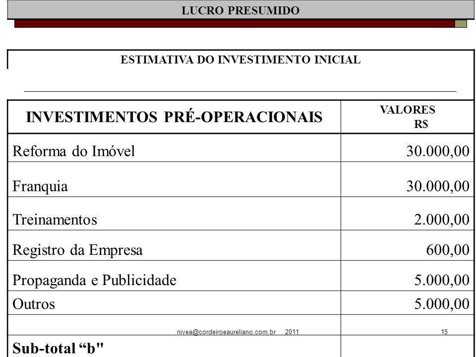 nivea@cordeiroeaureliano.com.br 201115 LUCRO PRESUMIDO ESTIMATIVA DO INVESTIMENTO INICIAL INVESTIMENTOS PRÉ-OPERACIONAIS VALORES R$ Reforma do Imóvel30.000,00 Franquia30.000,00 Treinamentos2.000,00 Registro da Empresa600,00 Propaganda e Publicidade5.000,00 Outros 5.000,00 Sub-total b