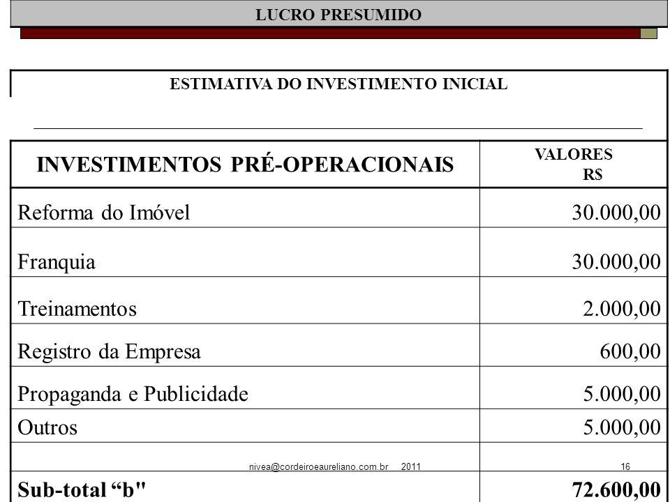 nivea@cordeiroeaureliano.com.br 201116 LUCRO PRESUMIDO ESTIMATIVA DO INVESTIMENTO INICIAL INVESTIMENTOS PRÉ-OPERACIONAIS VALORES R$ Reforma do Imóvel30.000,00 Franquia30.000,00 Treinamentos2.000,00 Registro da Empresa600,00 Propaganda e Publicidade5.000,00 Outros5.000,00 Sub-total b 72.600,00