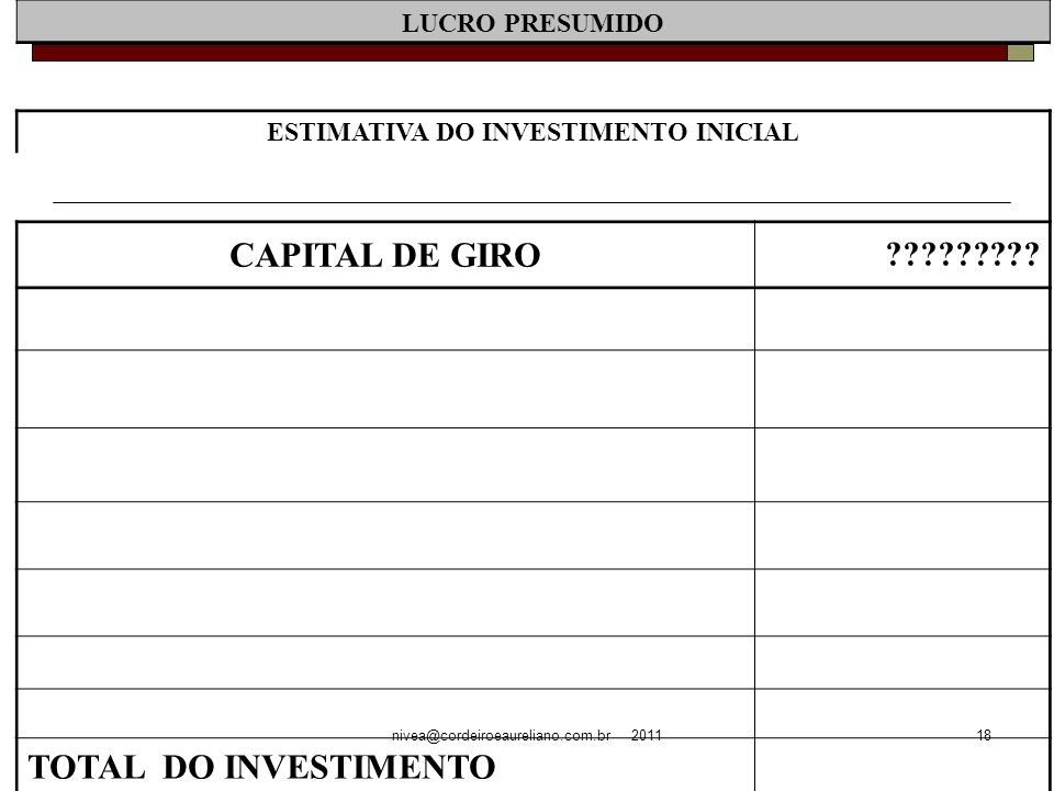 nivea@cordeiroeaureliano.com.br 201118 LUCRO PRESUMIDO ESTIMATIVA DO INVESTIMENTO INICIAL CAPITAL DE GIRO ????????? TOTAL DO INVESTIMENTO INICIAL(a+b+