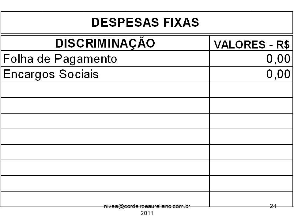 nivea@cordeiroeaureliano.com.br 2011 24