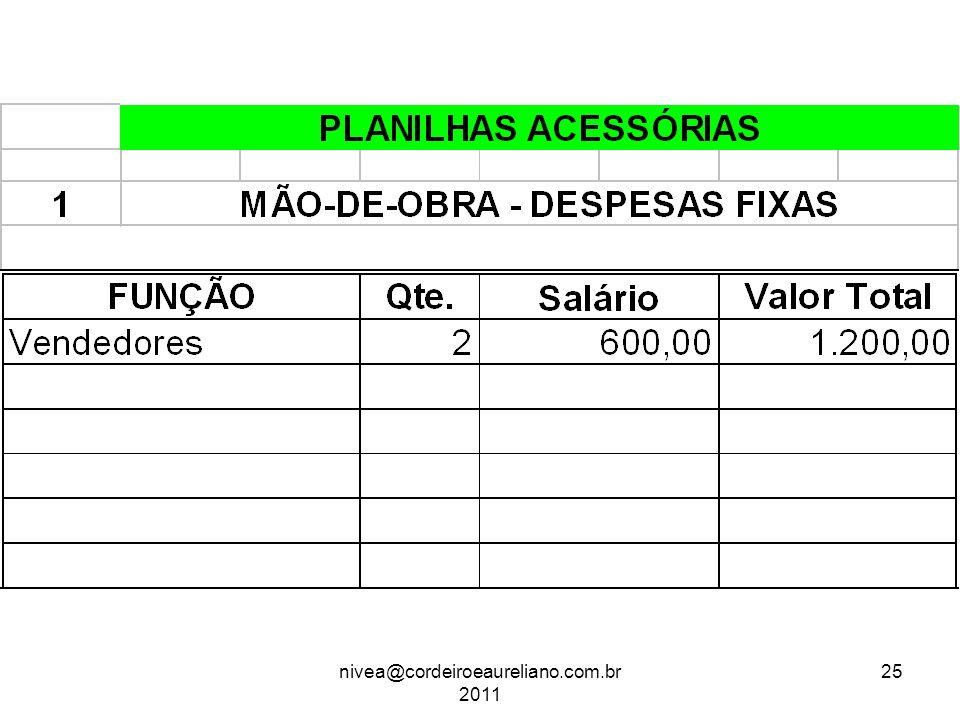 nivea@cordeiroeaureliano.com.br 2011 25