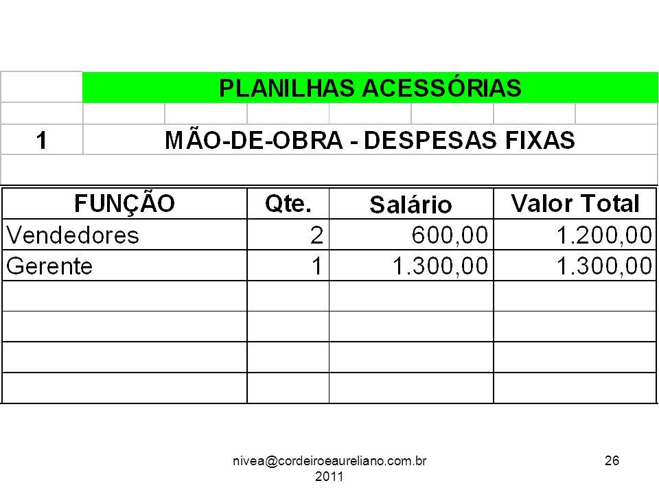 nivea@cordeiroeaureliano.com.br 2011 26