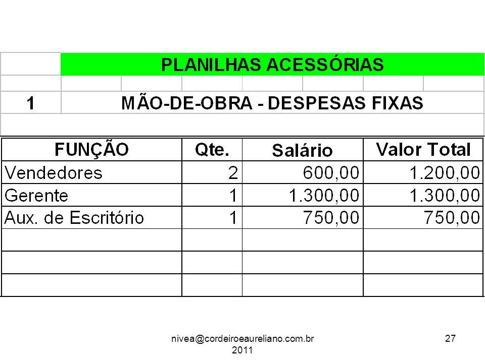 nivea@cordeiroeaureliano.com.br 2011 27
