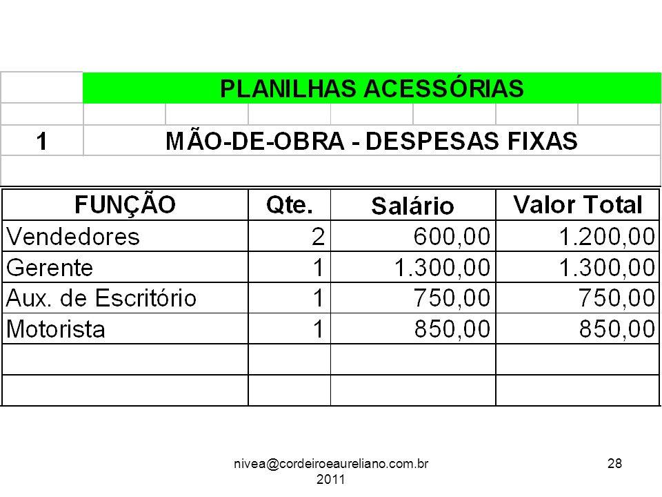 nivea@cordeiroeaureliano.com.br 2011 28