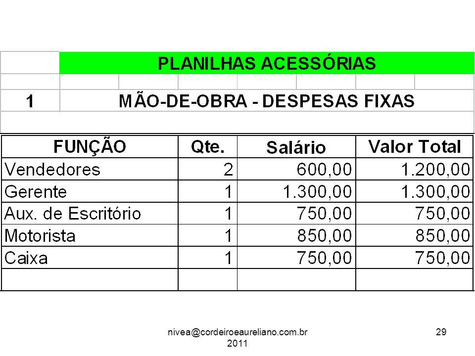 nivea@cordeiroeaureliano.com.br 2011 29