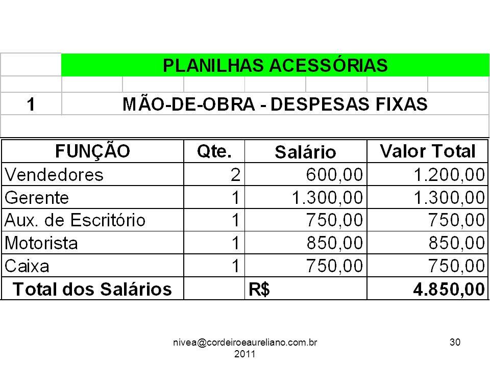 nivea@cordeiroeaureliano.com.br 2011 30