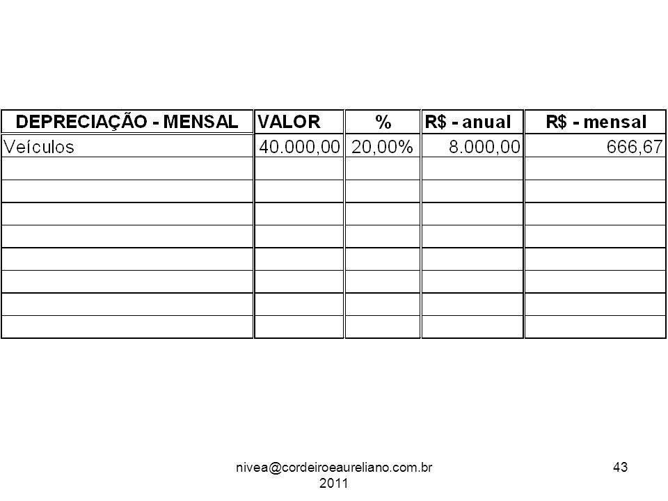 nivea@cordeiroeaureliano.com.br 2011 43