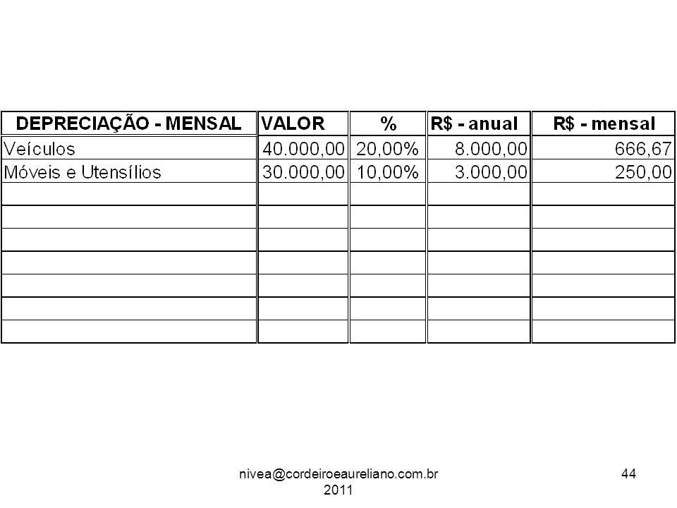 nivea@cordeiroeaureliano.com.br 2011 44