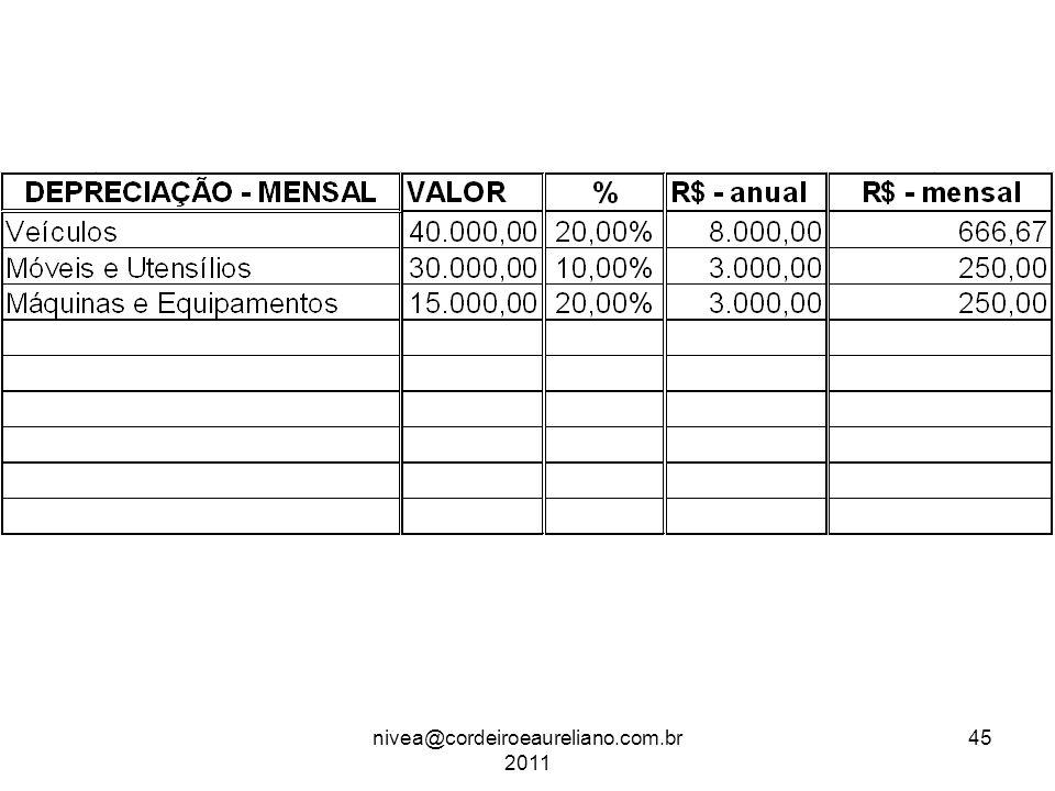 nivea@cordeiroeaureliano.com.br 2011 45