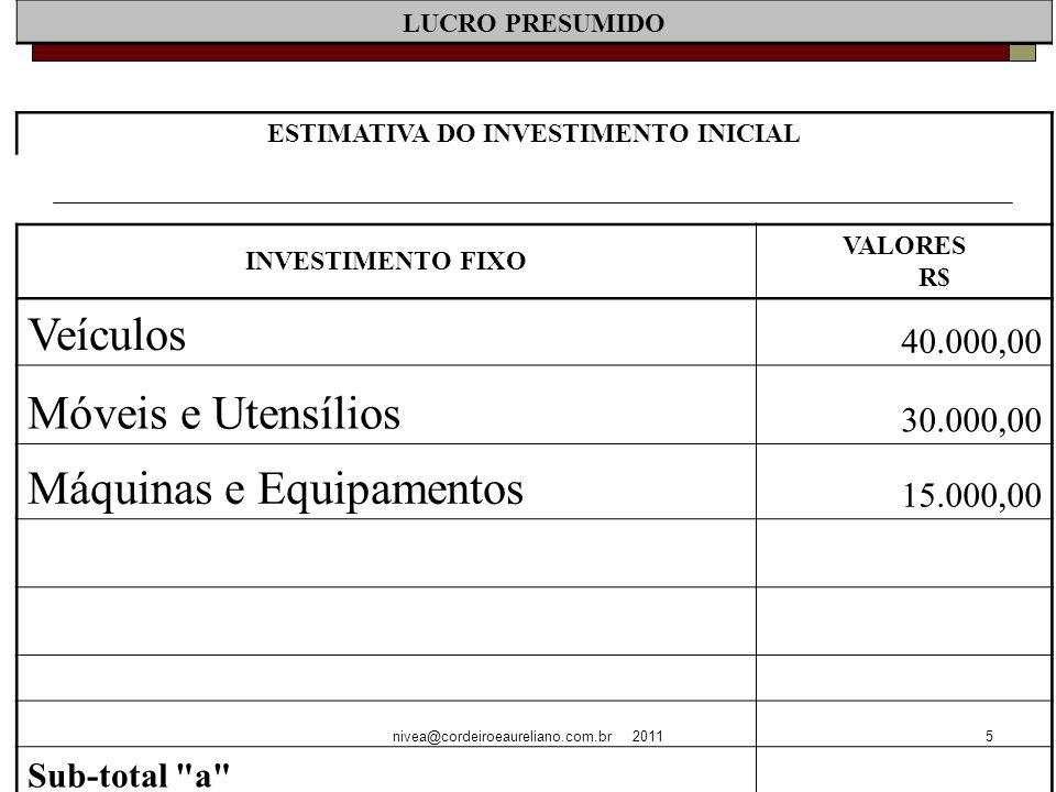 nivea@cordeiroeaureliano.com.br 20115 LUCRO PRESUMIDO ESTIMATIVA DO INVESTIMENTO INICIAL INVESTIMENTO FIXO VALORES R$ Veículos 40.000,00 Móveis e Utensílios 30.000,00 Máquinas e Equipamentos 15.000,00 Sub-total a