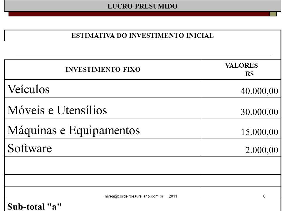 nivea@cordeiroeaureliano.com.br 20116 LUCRO PRESUMIDO ESTIMATIVA DO INVESTIMENTO INICIAL INVESTIMENTO FIXO VALORES R$ Veículos 40.000,00 Móveis e Utensílios 30.000,00 Máquinas e Equipamentos 15.000,00 Software 2.000,00 Sub-total a