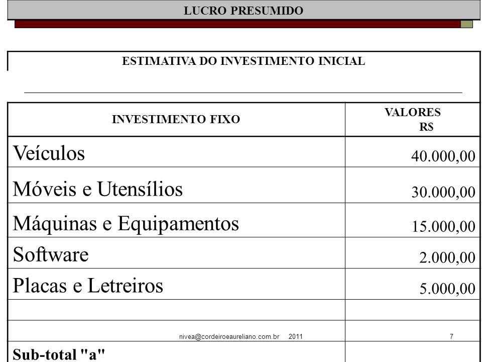 nivea@cordeiroeaureliano.com.br 20117 LUCRO PRESUMIDO ESTIMATIVA DO INVESTIMENTO INICIAL INVESTIMENTO FIXO VALORES R$ Veículos 40.000,00 Móveis e Utensílios 30.000,00 Máquinas e Equipamentos 15.000,00 Software 2.000,00 Placas e Letreiros 5.000,00 Sub-total a