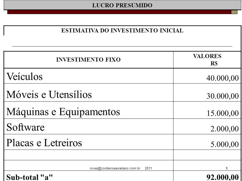 nivea@cordeiroeaureliano.com.br 20118 LUCRO PRESUMIDO ESTIMATIVA DO INVESTIMENTO INICIAL INVESTIMENTO FIXO VALORES R$ Veículos 40.000,00 Móveis e Utensílios 30.000,00 Máquinas e Equipamentos 15.000,00 Software 2.000,00 Placas e Letreiros 5.000,00 Sub-total a 92.000,00