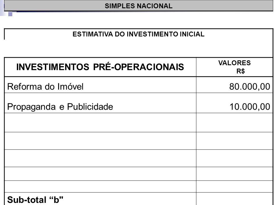 SIMPLES NACIONAL ESTIMATIVA DO INVESTIMENTO INICIAL INVESTIMENTOS PRÉ-OPERACIONAIS VALORES R$ Reforma do Imóvel80.000,00 Sub-total b