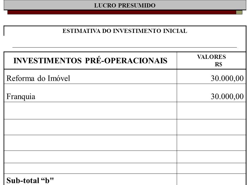 LUCRO PRESUMIDO ESTIMATIVA DO INVESTIMENTO INICIAL INVESTIMENTOS PRÉ-OPERACIONAIS VALORES R$ Reforma do Imóvel30.000,00 Franquia30.000,00 Sub-total b