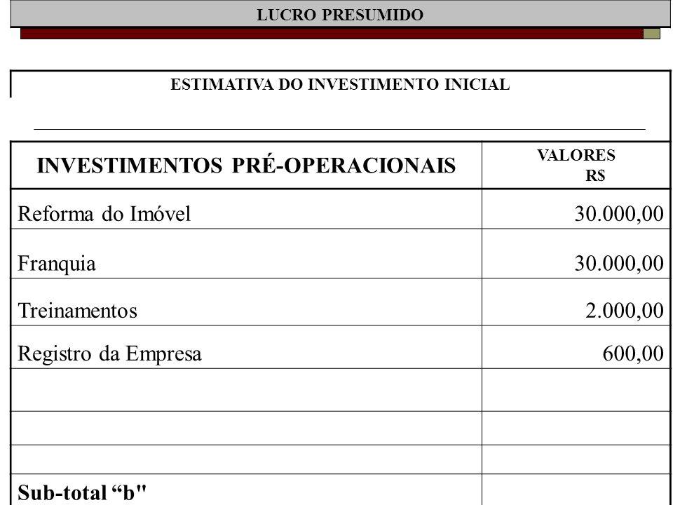 LUCRO PRESUMIDO ESTIMATIVA DO INVESTIMENTO INICIAL INVESTIMENTOS PRÉ-OPERACIONAIS VALORES R$ Reforma do Imóvel30.000,00 Franquia30.000,00 Treinamentos2.000,00 Registro da Empresa600,00 Sub-total b