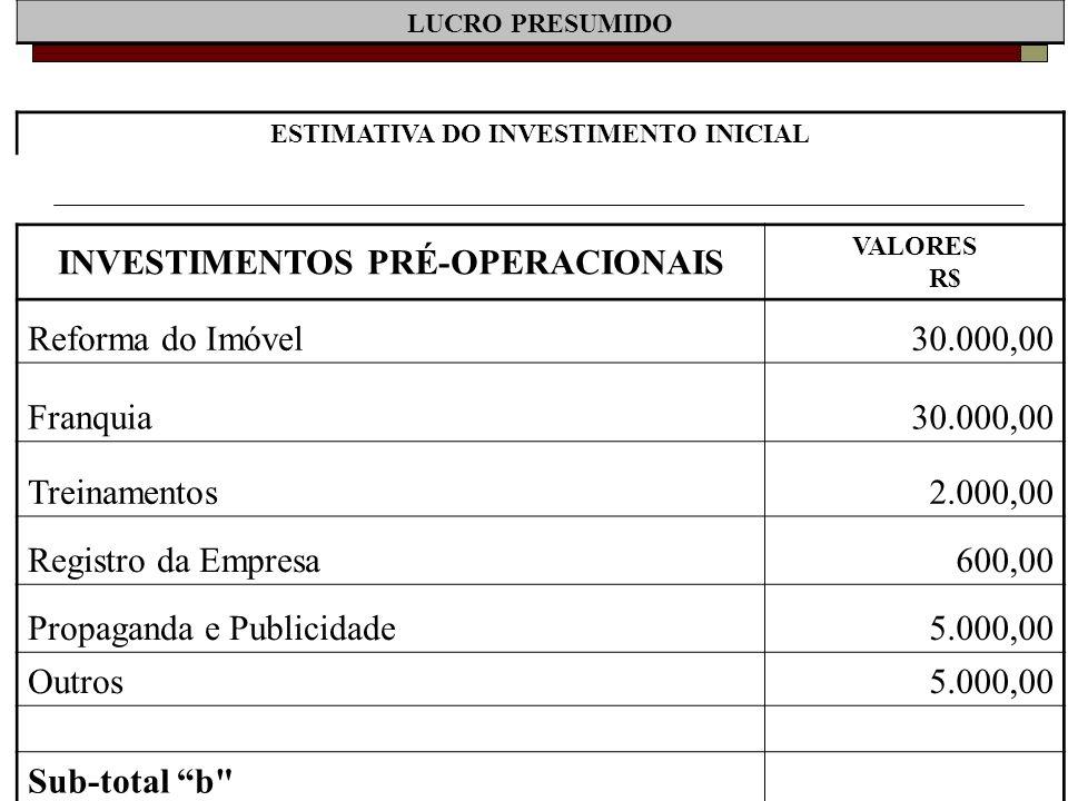 LUCRO PRESUMIDO ESTIMATIVA DO INVESTIMENTO INICIAL INVESTIMENTOS PRÉ-OPERACIONAIS VALORES R$ Reforma do Imóvel30.000,00 Franquia30.000,00 Treinamentos