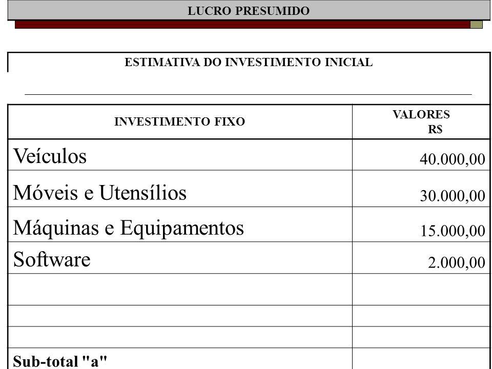 LUCRO PRESUMIDO ESTIMATIVA DO INVESTIMENTO INICIAL INVESTIMENTO FIXO VALORES R$ Veículos 40.000,00 Móveis e Utensílios 30.000,00 Máquinas e Equipamentos 15.000,00 Software 2.000,00 Sub-total a