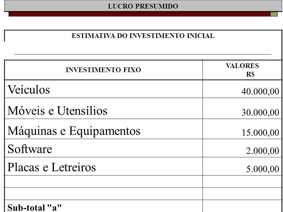 LUCRO PRESUMIDO ESTIMATIVA DO INVESTIMENTO INICIAL CAPITAL DE GIRO ????????.