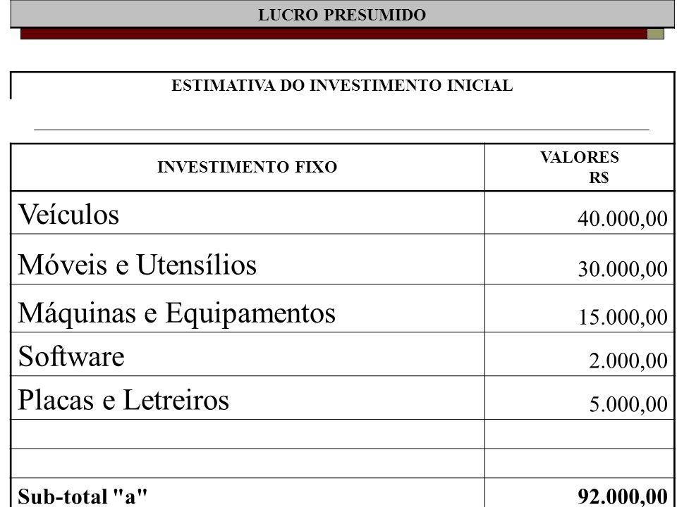 LUCRO PRESUMIDO ESTIMATIVA DO INVESTIMENTO INICIAL INVESTIMENTO FIXO VALORES R$ Veículos 40.000,00 Móveis e Utensílios 30.000,00 Máquinas e Equipamentos 15.000,00 Software 2.000,00 Placas e Letreiros 5.000,00 Sub-total a 92.000,00