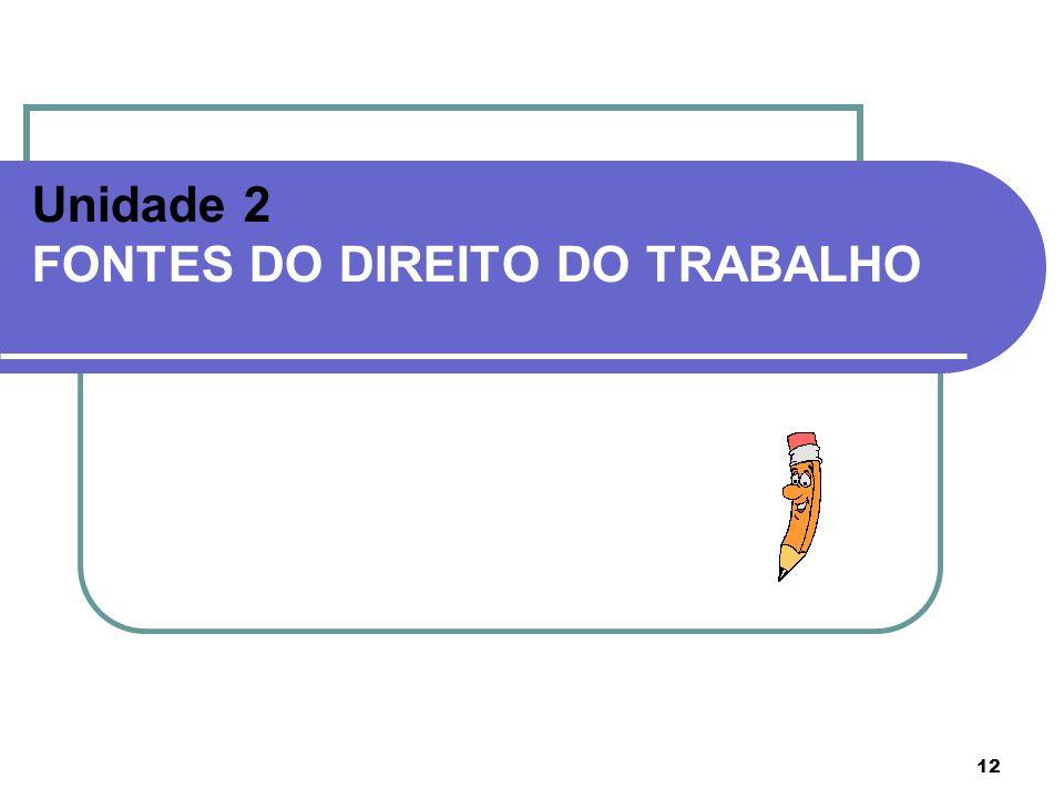 12 Unidade 2 FONTES DO DIREITO DO TRABALHO