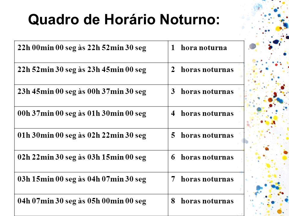 Quadro de Horário Noturno: 22h 00min 00 seg às 22h 52min 30 seg1 hora noturna 22h 52min 30 seg às 23h 45min 00 seg2 horas noturnas 23h 45min 00 seg às