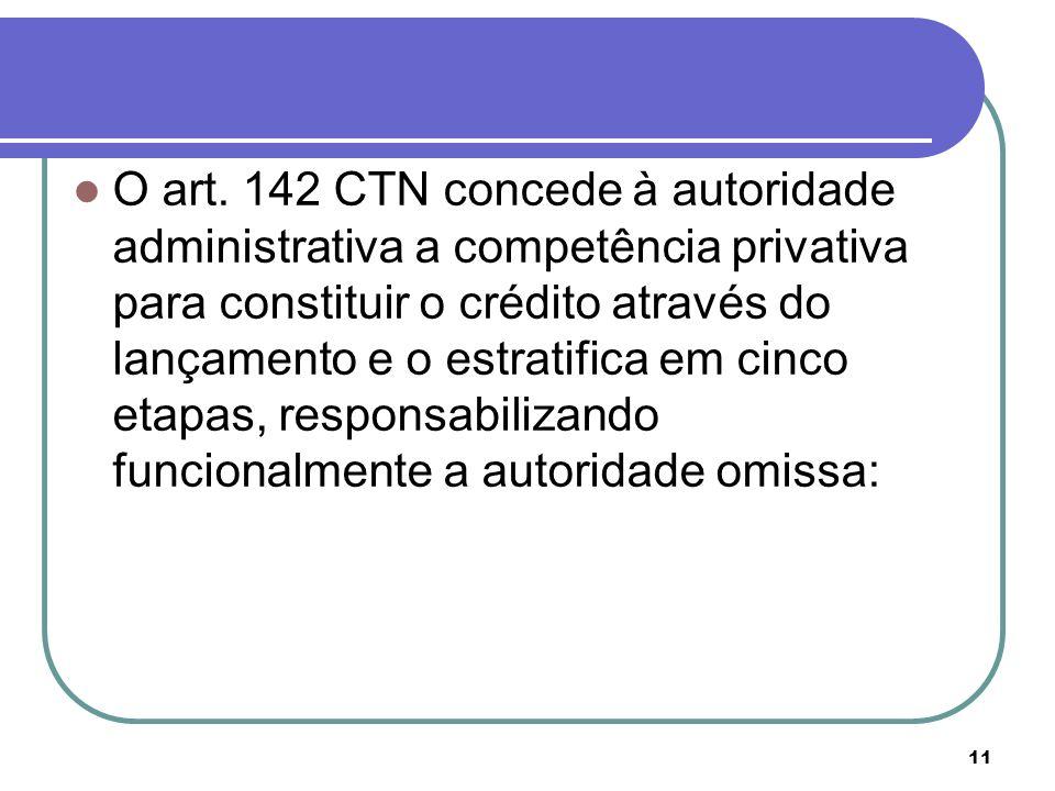 11 O art. 142 CTN concede à autoridade administrativa a competência privativa para constituir o crédito através do lançamento e o estratifica em cinco