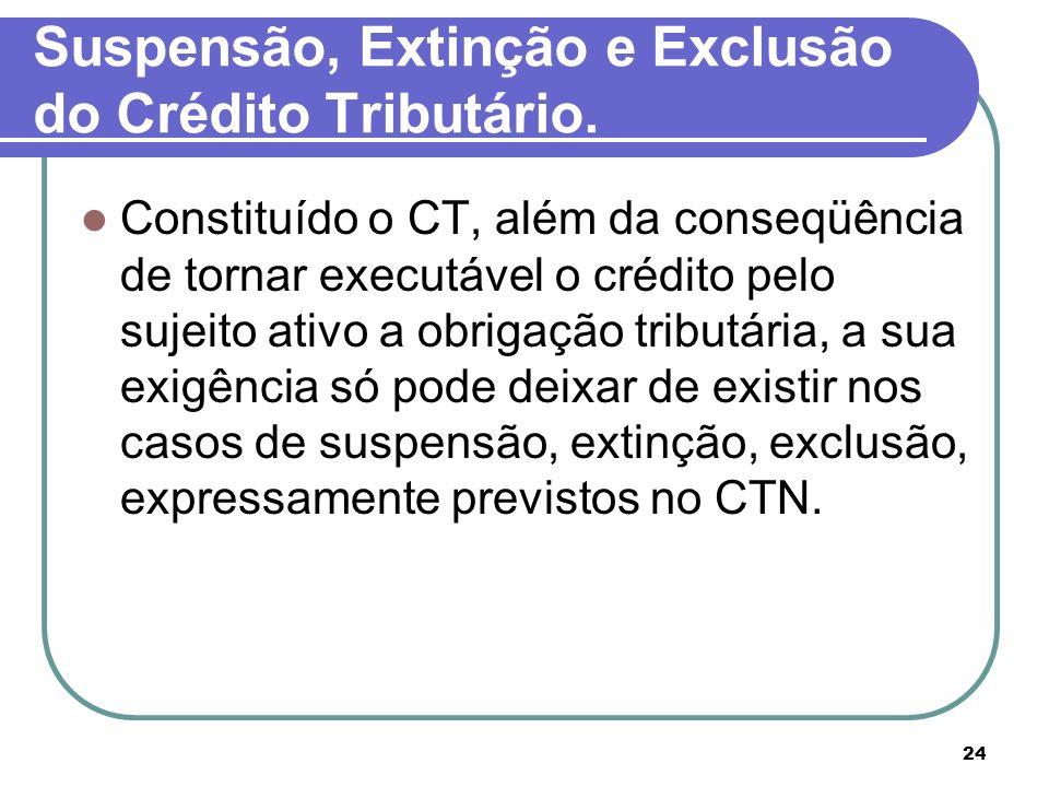 24 Suspensão, Extinção e Exclusão do Crédito Tributário. Constituído o CT, além da conseqüência de tornar executável o crédito pelo sujeito ativo a ob