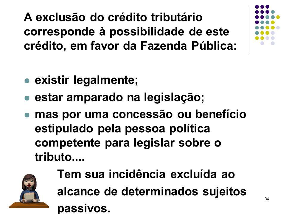 34 A exclusão do crédito tributário corresponde à possibilidade de este crédito, em favor da Fazenda Pública: existir legalmente; estar amparado na le