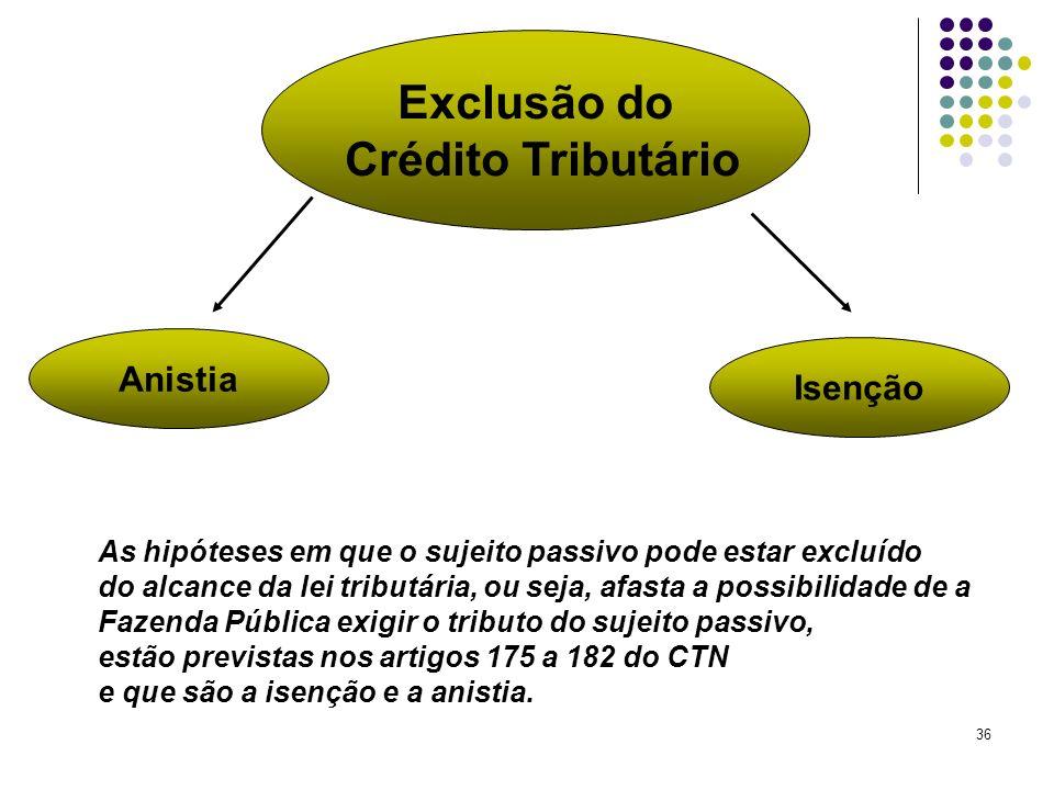 36 Exclusão do Crédito Tributário Anistia As hipóteses em que o sujeito passivo pode estar excluído do alcance da lei tributária, ou seja, afasta a po
