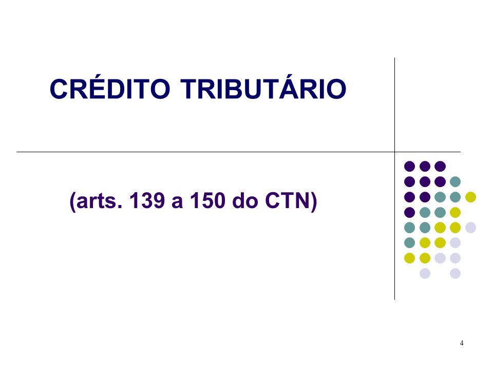 4 CRÉDITO TRIBUTÁRIO (arts. 139 a 150 do CTN)