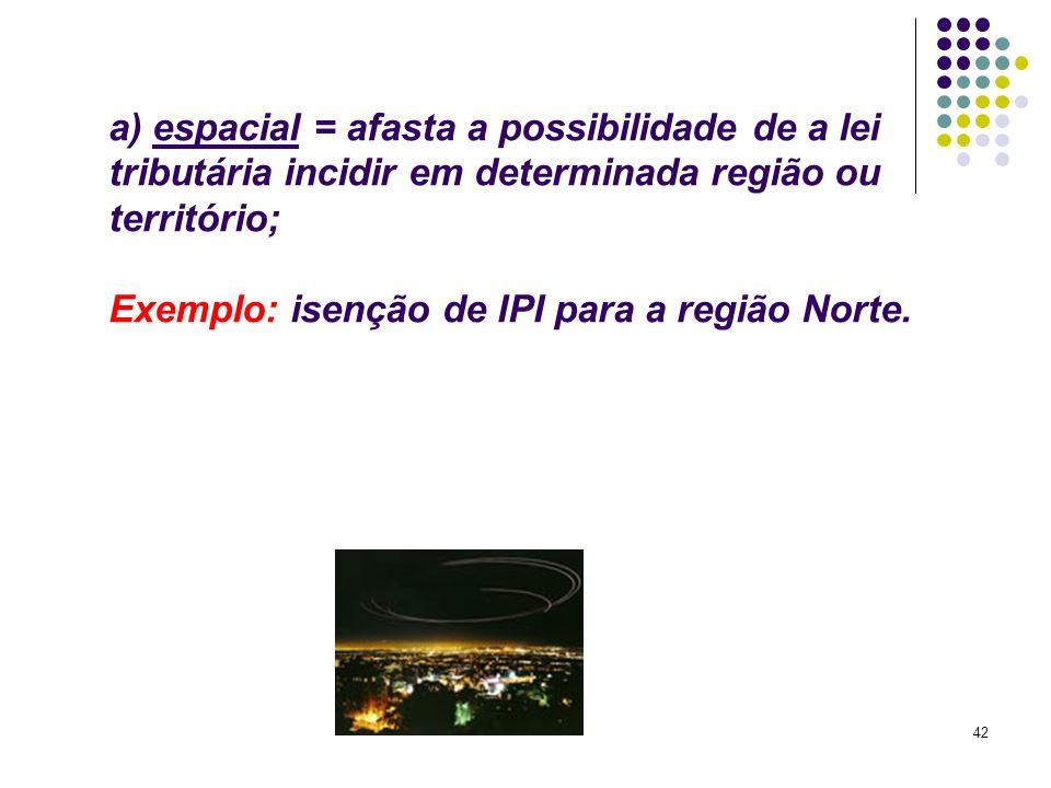 42 a) espacial = afasta a possibilidade de a lei tributária incidir em determinada região ou território; Exemplo: isenção de IPI para a região Norte.