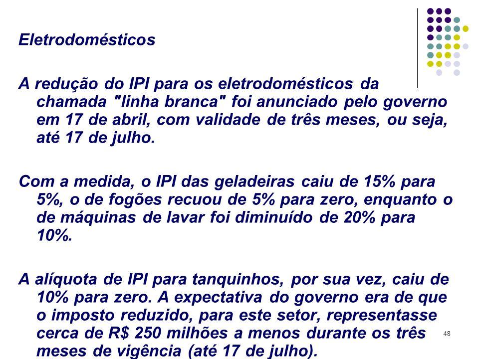 48 Eletrodomésticos A redução do IPI para os eletrodomésticos da chamada