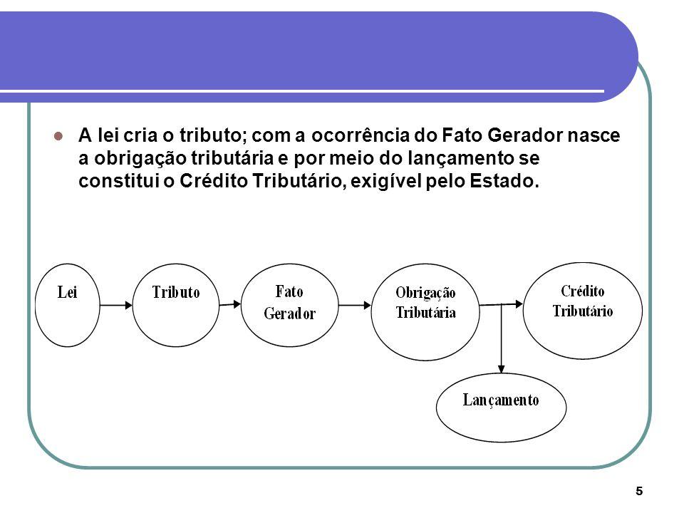 46 Proposição: PL-3007/2008 Autor: Chico Alencar - PSOL /RJ Data de Apresentação: 13/03/2008 Apreciação: Proposição Sujeita à Apreciação Conclusiva pelas Comissões - Art.