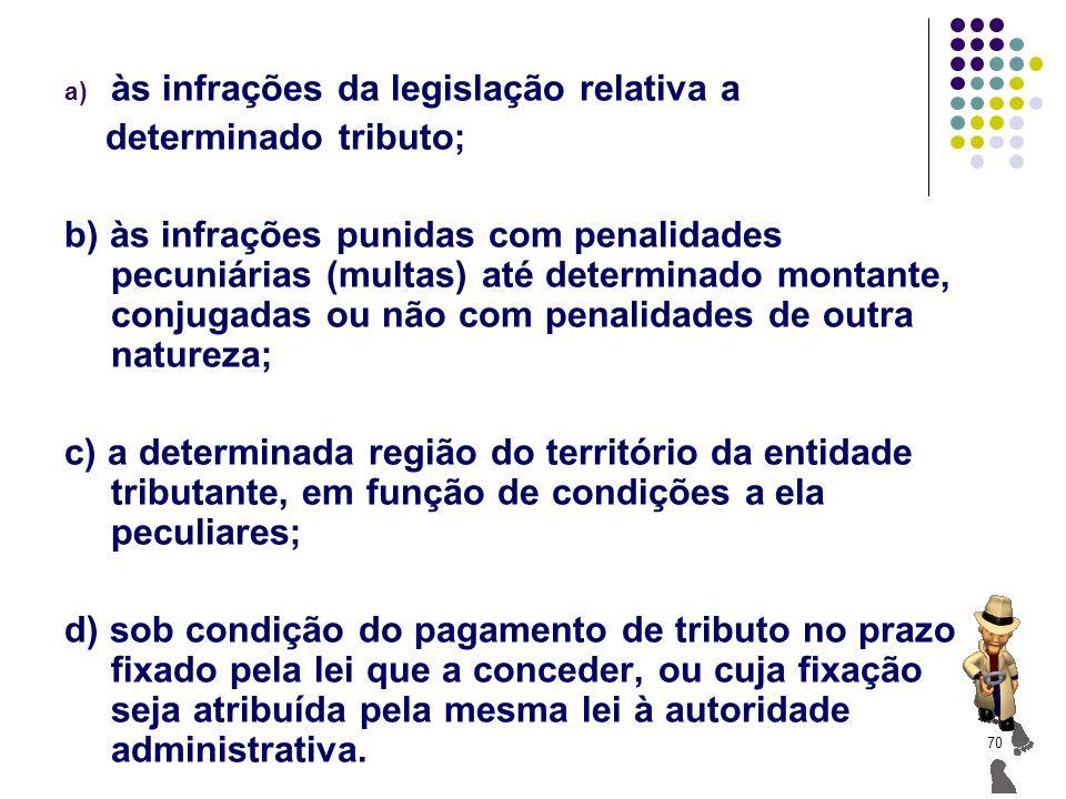 70 a) às infrações da legislação relativa a determinado tributo; b) às infrações punidas com penalidades pecuniárias (multas) até determinado montante