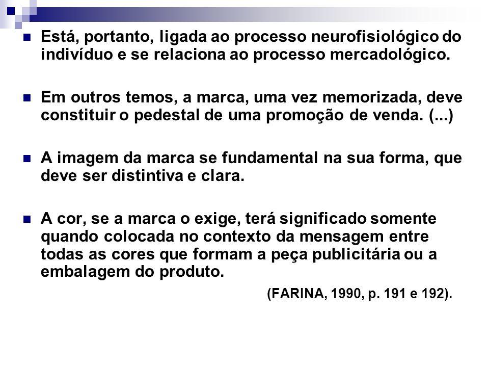 Está, portanto, ligada ao processo neurofisiológico do indivíduo e se relaciona ao processo mercadológico. Em outros temos, a marca, uma vez memorizad