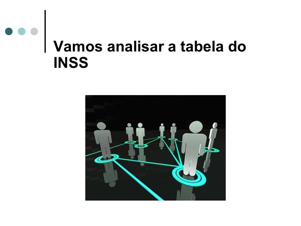 Vamos analisar a tabela do INSS