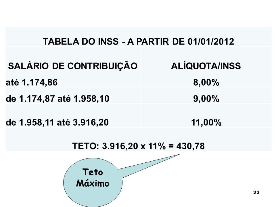 23 Teto Máximo TABELA DO INSS - A PARTIR DE 01/01/2012 SALÁRIO DE CONTRIBUIÇÃOALÍQUOTA/INSS até 1.174,868,00% de 1.174,87 até 1.958,109,00% de 1.958,1