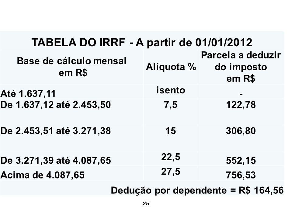 25 TABELA DO IRRF - A partir de 01/01/2012 Base de cálculo mensal em R$ Alíquota % Parcela a deduzir do imposto em R$ Até 1.637,11 isento - De 1.637,1