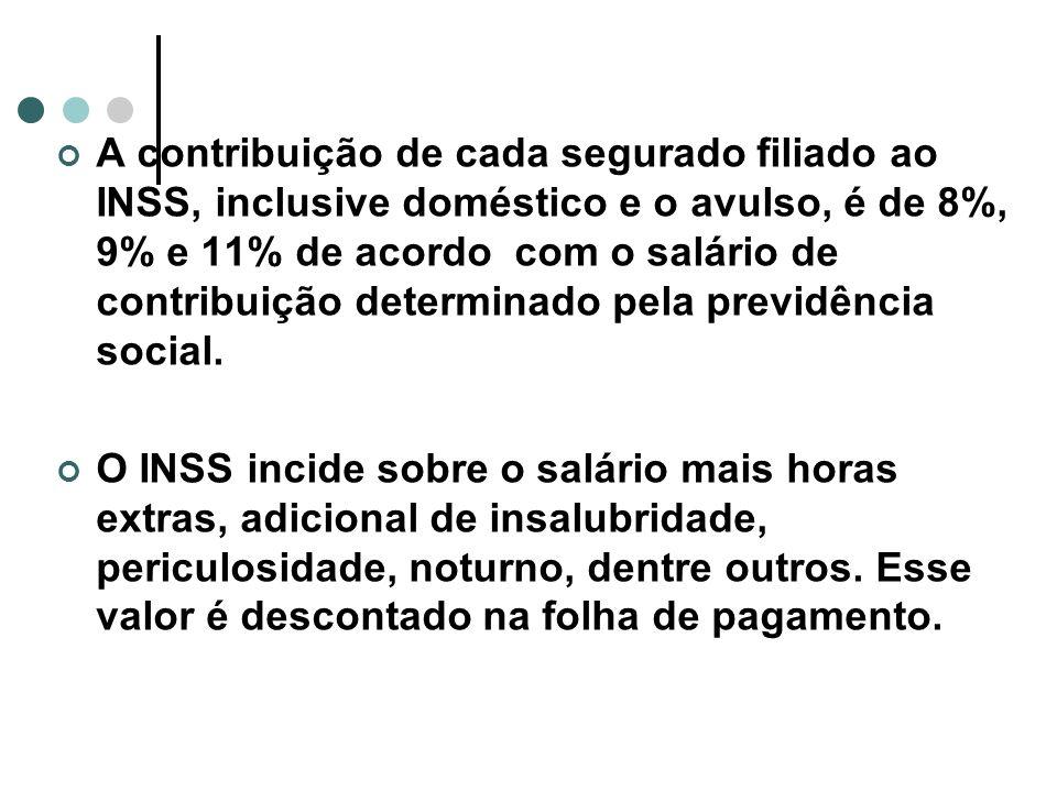 A contribuição de cada segurado filiado ao INSS, inclusive doméstico e o avulso, é de 8%, 9% e 11% de acordo com o salário de contribuição determinado