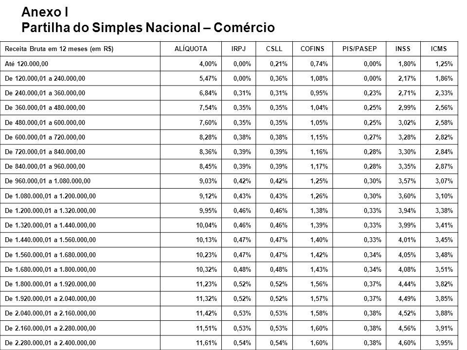 >>0 >>1 >> 2 >> 3 >> 4 >> Observações: Data do pagamento: –No dia 20 de cada mês